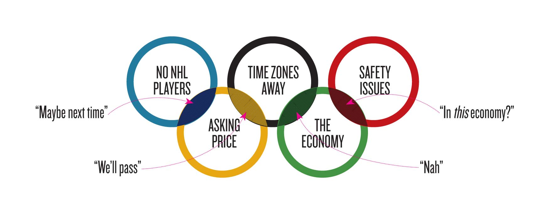 See the latest 2014 Winter Olympics Schedule Models and Reviews on ...