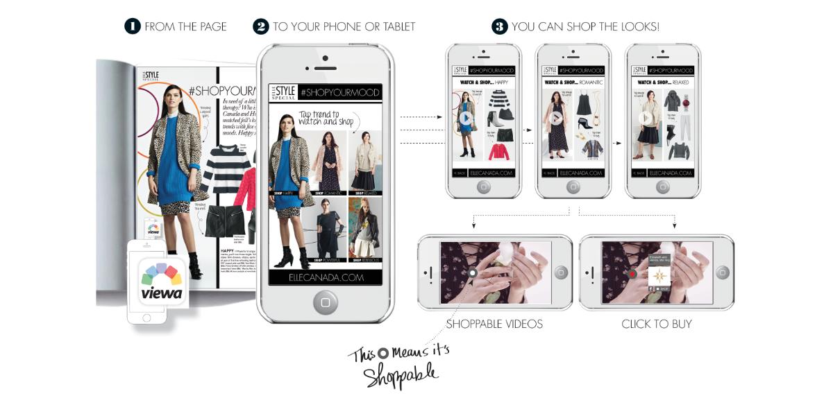Shoppable1