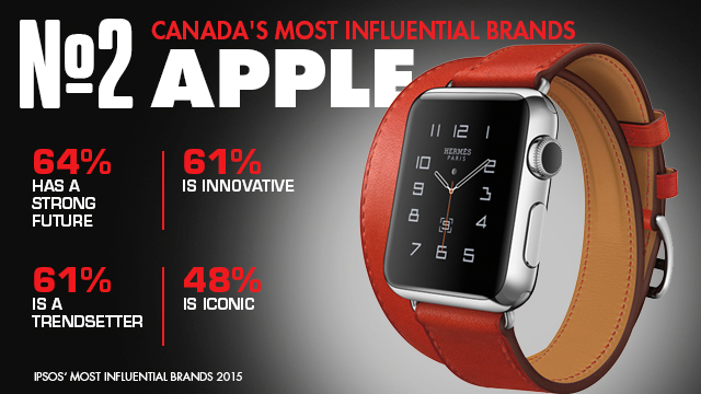 Apple_influential_brands