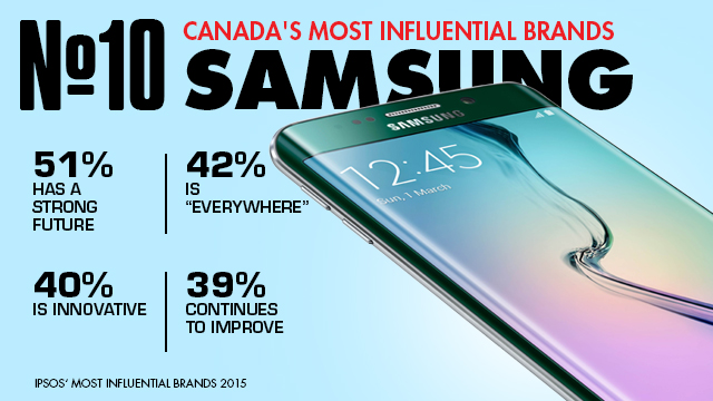 samsung_influential_brands
