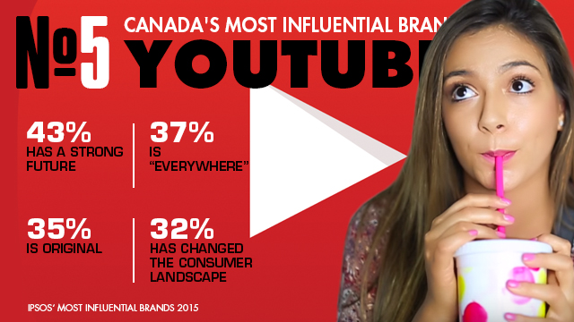 youtube_influential_brands