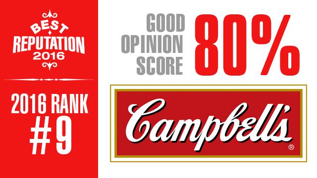 best_rep_campbells