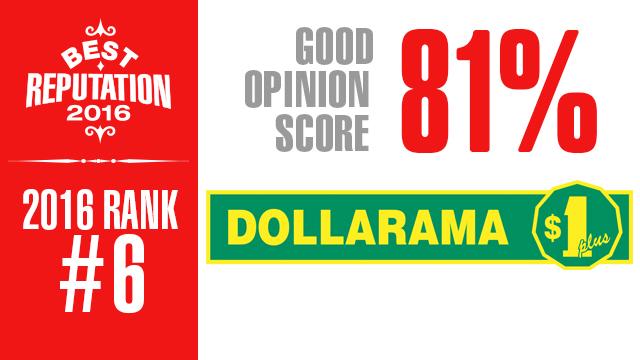 best_rep_dollarama